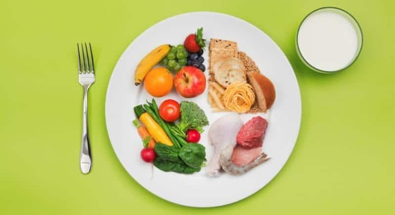 диета при демодекозе лица на каждый день недели